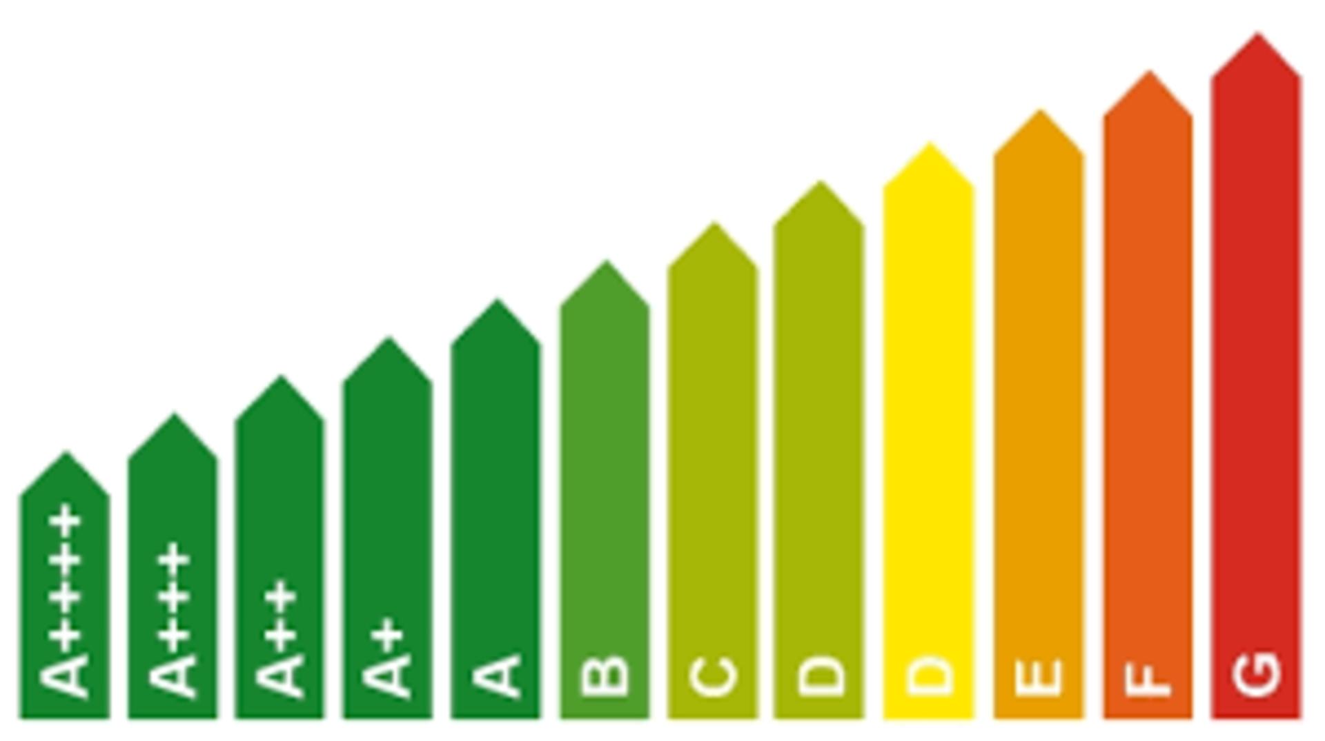 Vernieuwd energielabel voor woningen en gebouwen